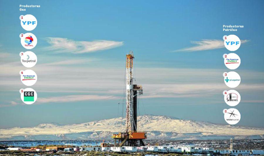 El top 5 de las principales petroleras del país